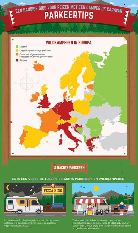 Goboony infographic wildkamperen